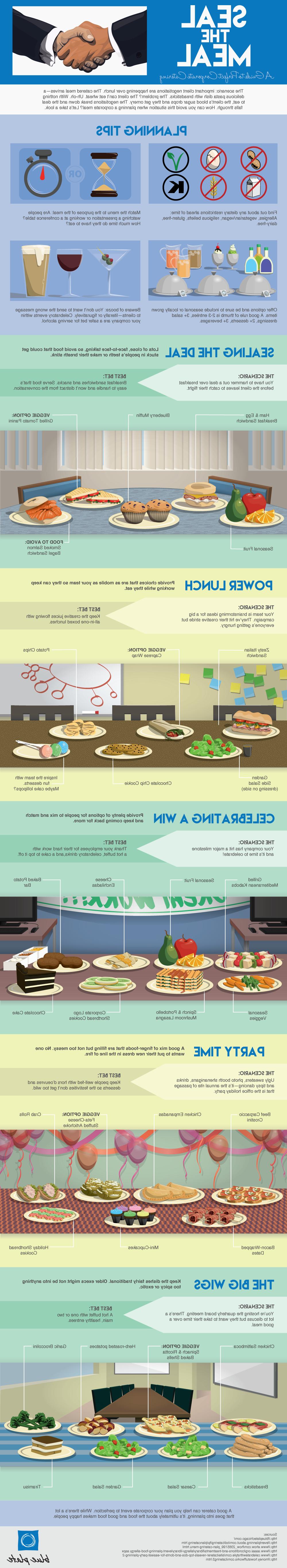 企业餐饮指南信息图