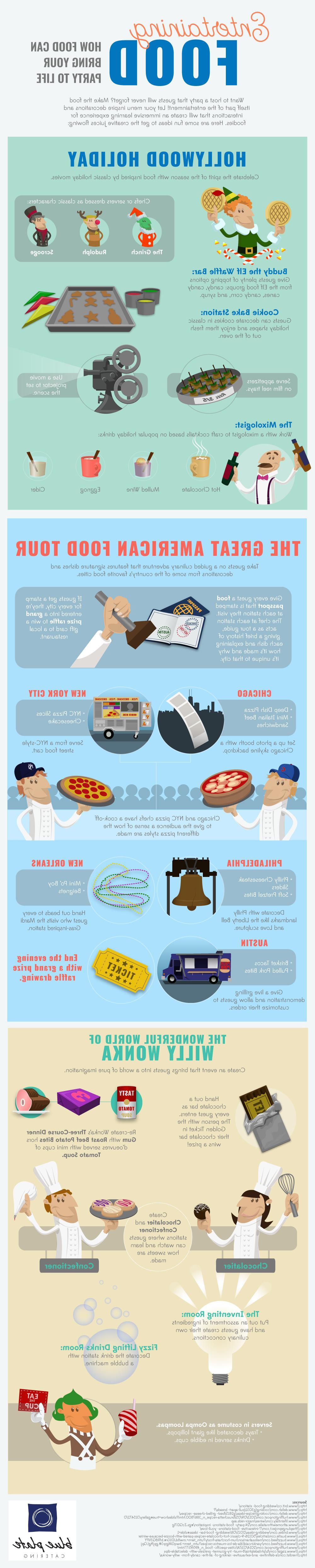 食物作为娱乐信息图表 蓝盘餐饮